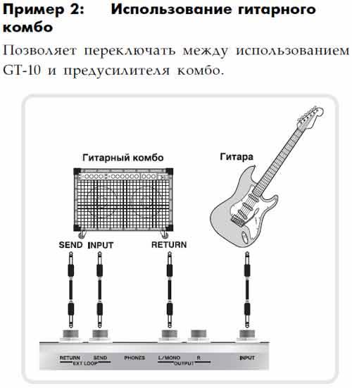 в гитарном процессоре