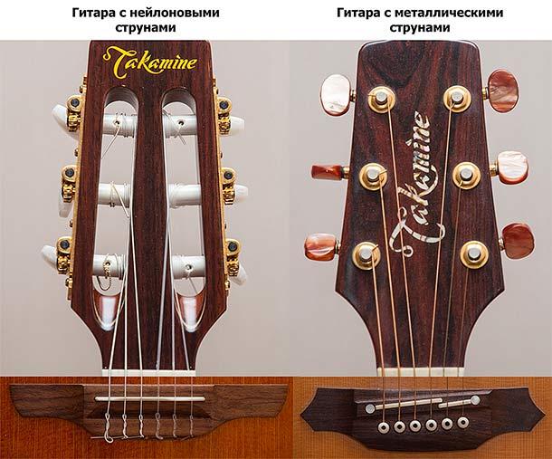 Гитары с нейлоновыми и металлическими струнами
